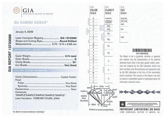 GIA sertifikatas