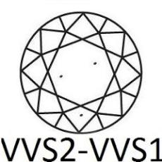 VVS2-VVS1